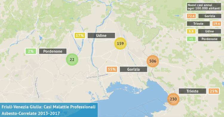 Mappa del Friuli-Venezia Giulia con il numero di casi di malattie asbesto correlate di origine professionale dal 2013 al 2017 per provincia