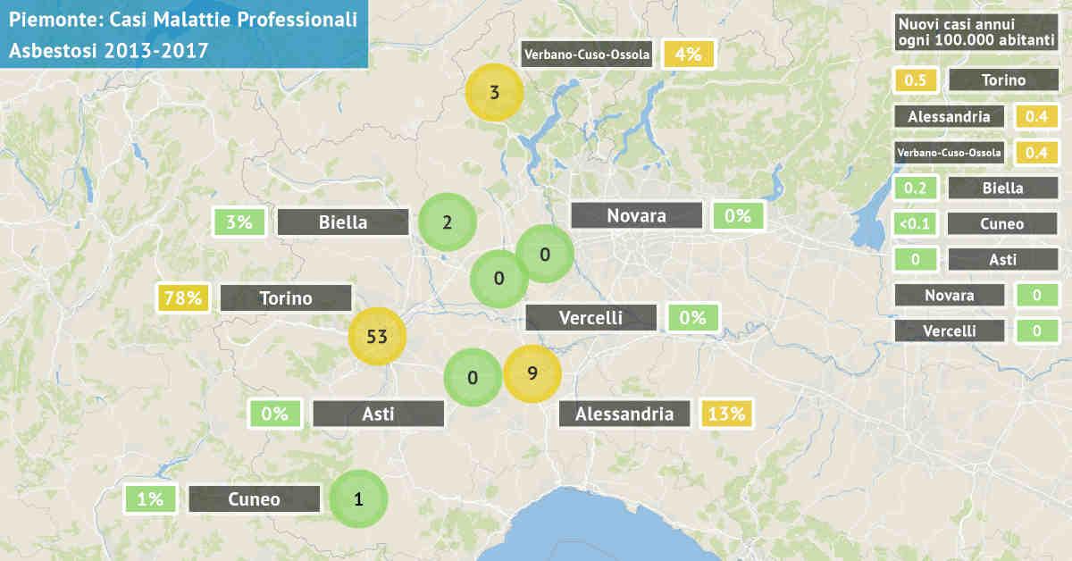 Mappa del Piemonte con il numero di casi di asbestosi di origine professionale dal 2013 al 2017 per provincia