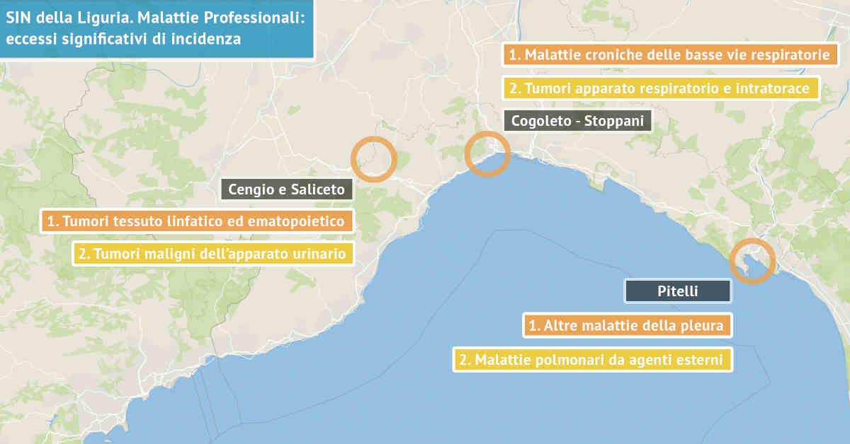 Infografica dei Siti di Interesse Nazionale della Liguria con indicati i due principali eccessi significativi di incidenza da sostanze nocive